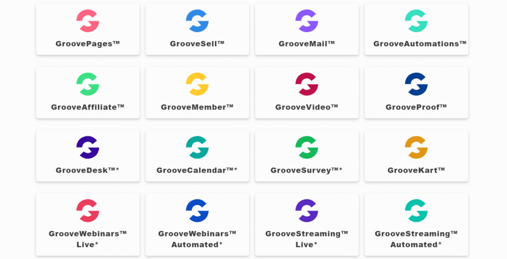 16 GrooveFunnels Apps